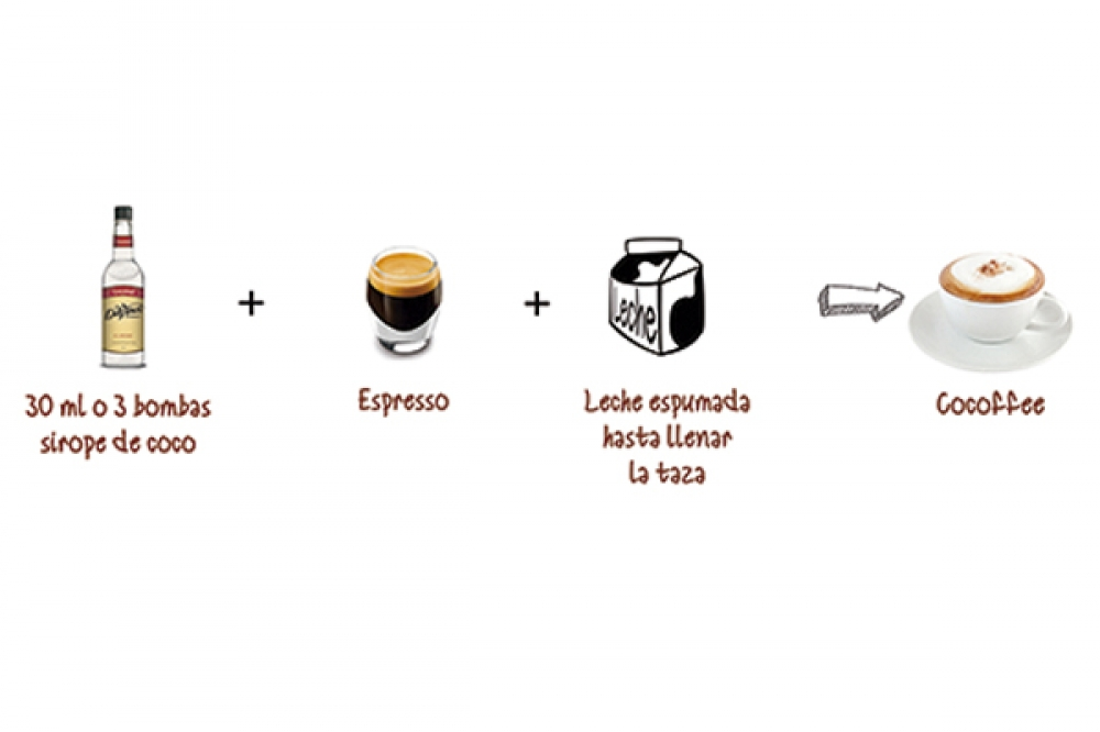 Cocoffee